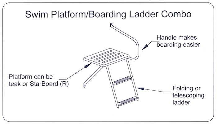 Boat boarding and swim ladder basics | Boat Repair and DIY