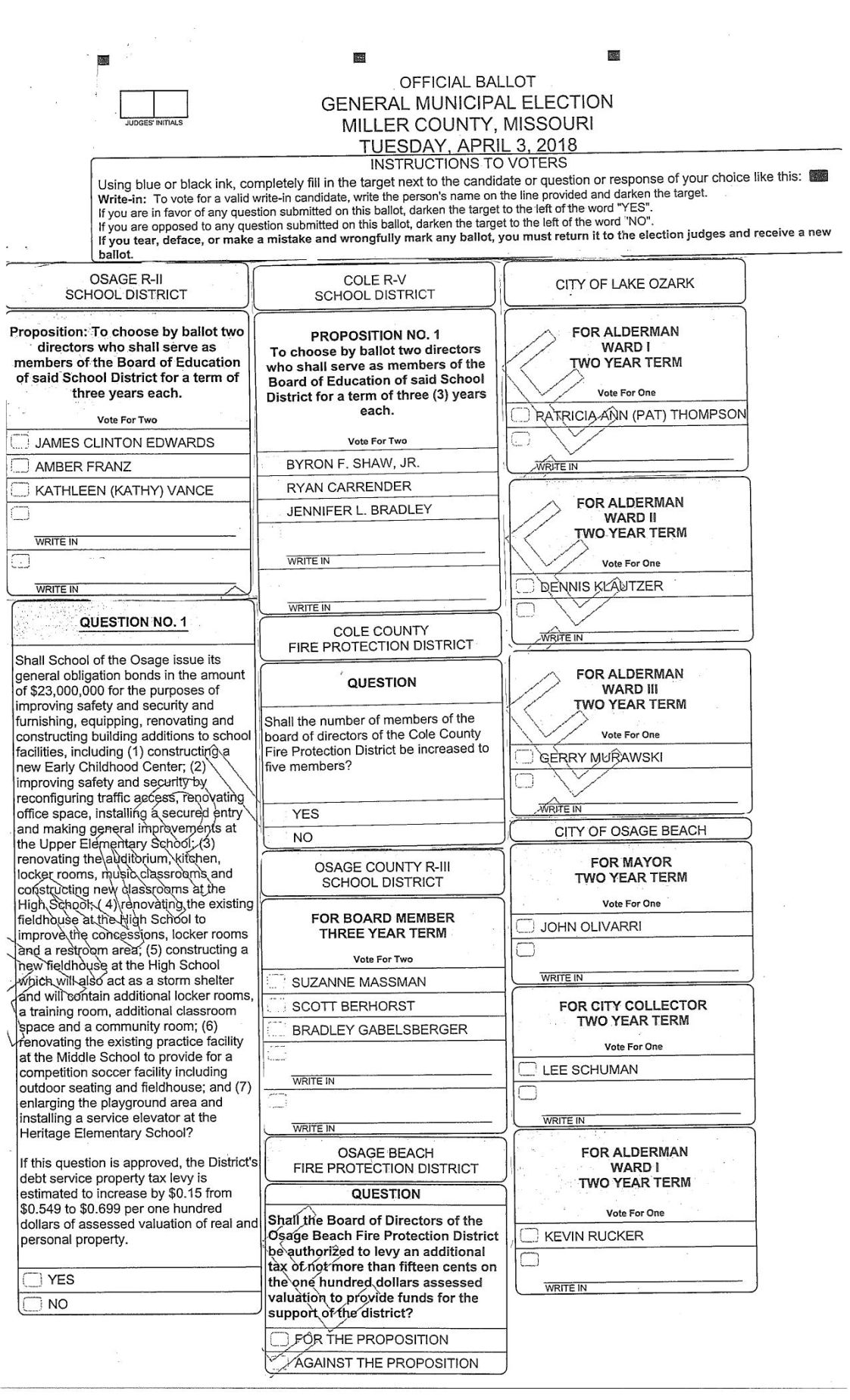 Local Elections: Here's What Will Be On Tuesday's Ballot In
