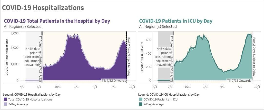 Covid19 Hospitalizations.jpg