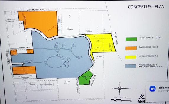 Yerkes development plan June 2020