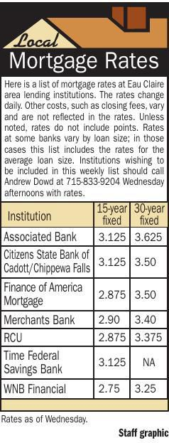 Mortgage Rates 9/5/19