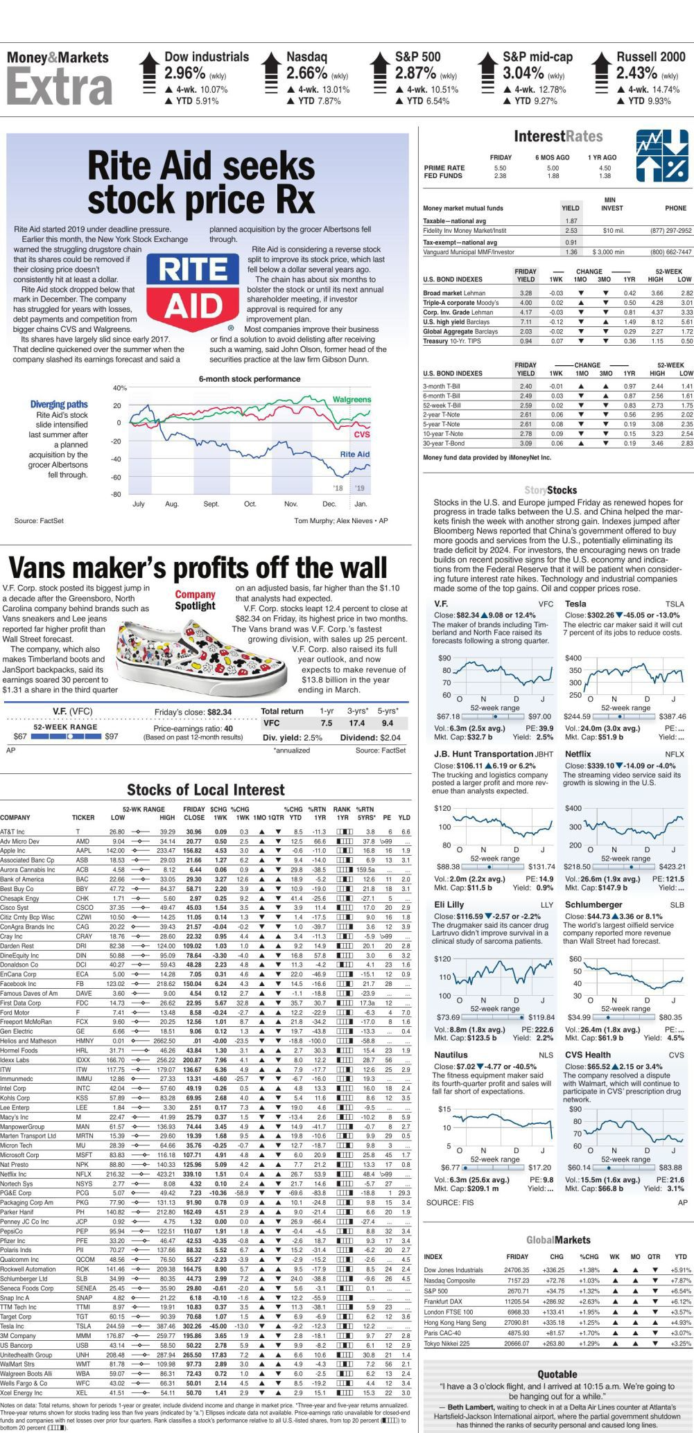 Money & Markets