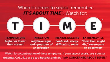 Surviving Sepsis requires timely treatment