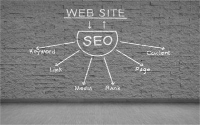 What is SEO | BH Digital Marketing Services | Lexington NE SEO Services