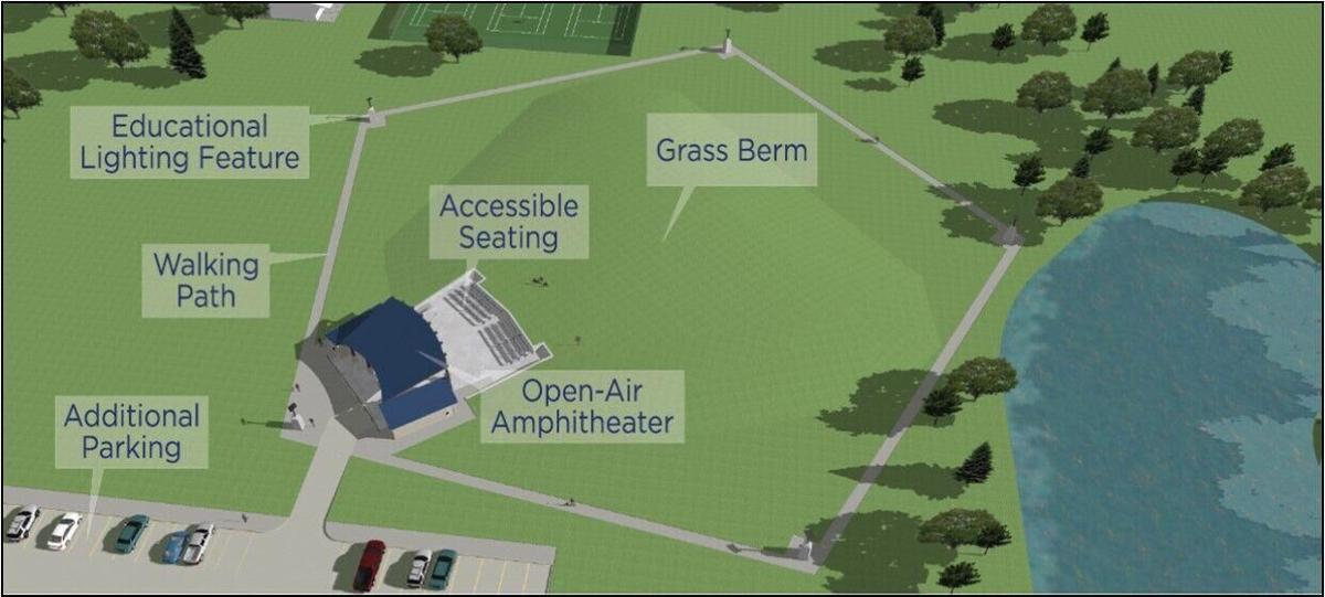 Lexington Veterans Pavilion site plan