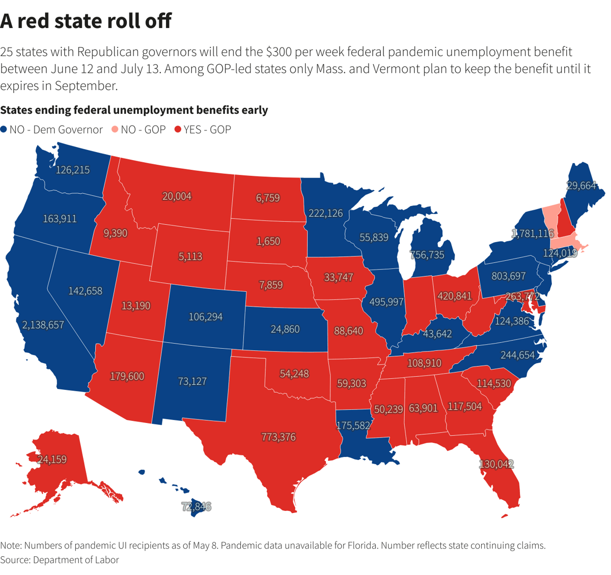 Red state rolloff.png