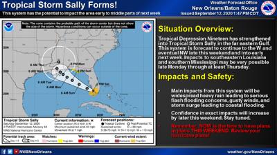 Tropical Storm Sally 1