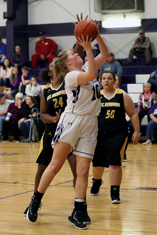 Holden vs Mt Hermon Taylor Forbes (10) Destiny Lewis (24)
