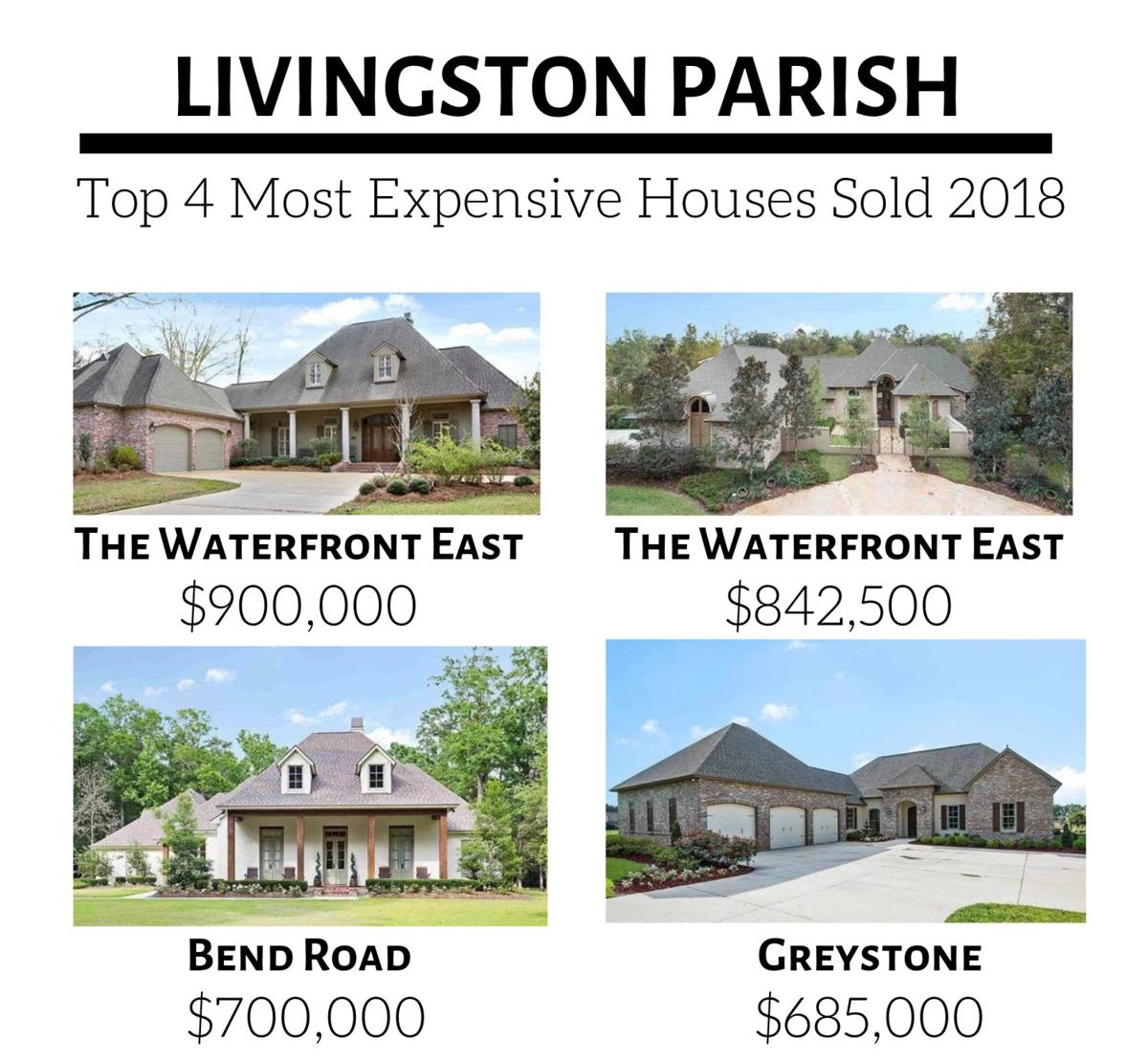 Most expensive houses.png