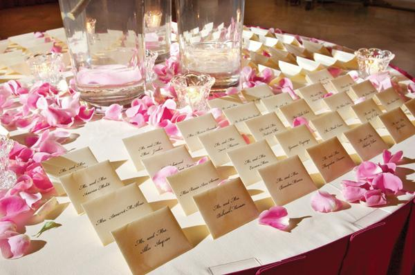Difference between escort and place cards
