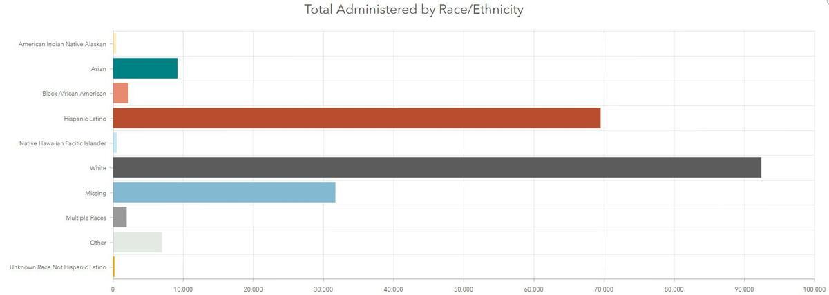 050121 Racial vaccine disparities