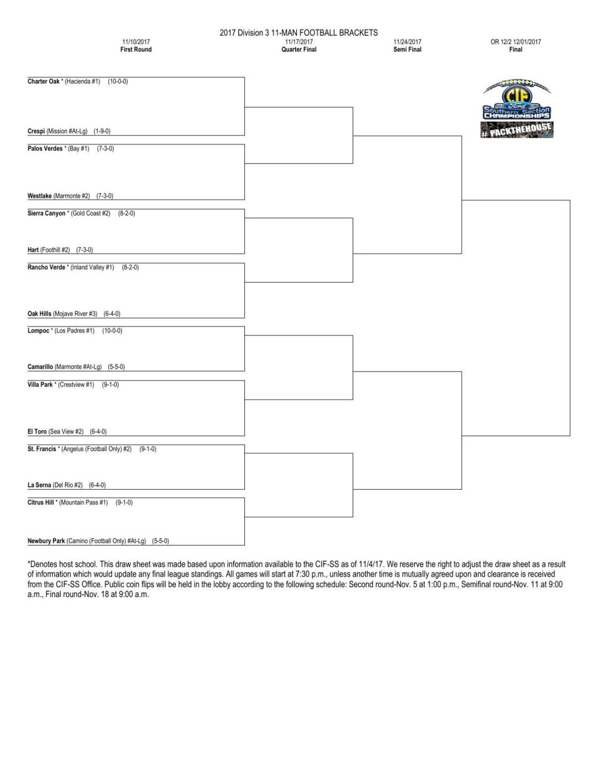 Lompoc's road in Division 3