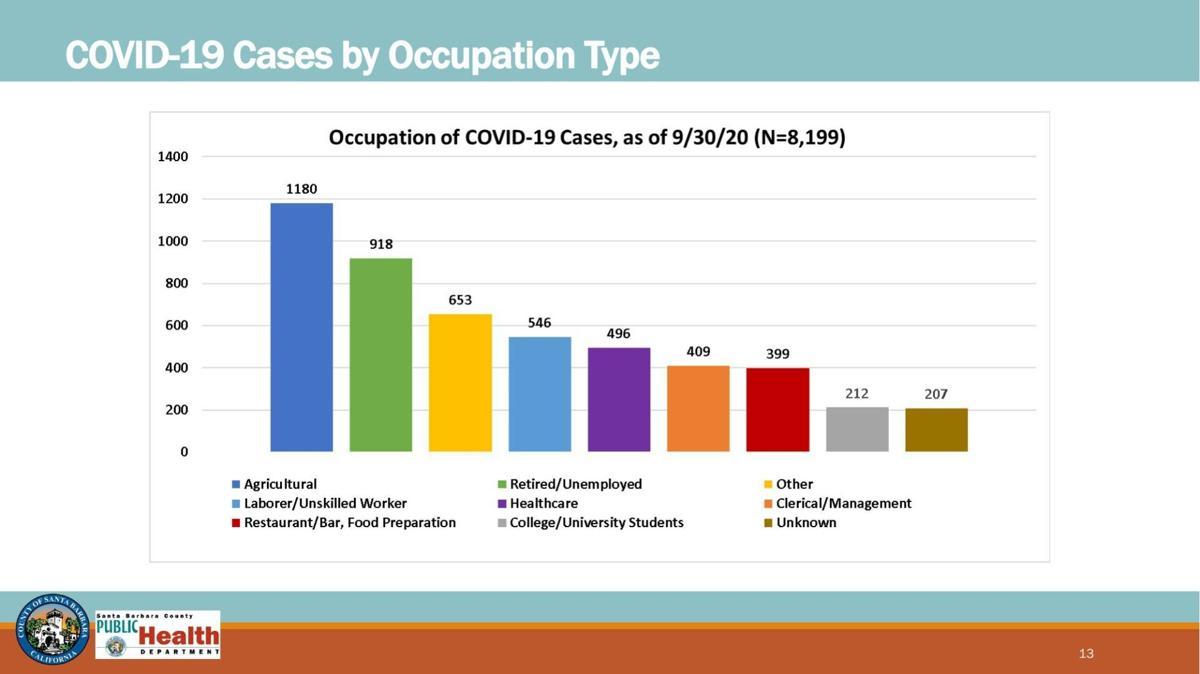 Breakdown by job type (101320).pdf