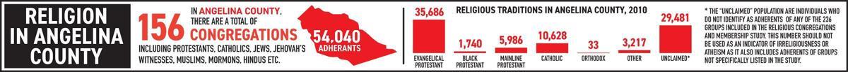 2019 Religion Enterprise Infographic B.psd