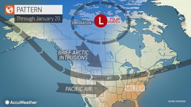 Polar vortex forecast through Jan. 20 by AccuWeather