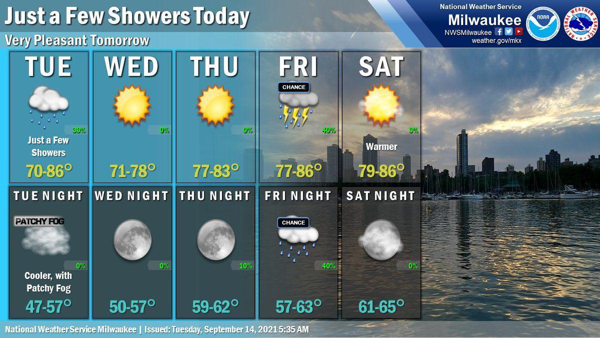 National Weather Service forecast graphic 9-14-21