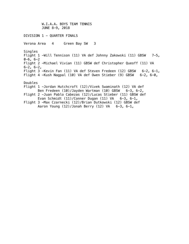 Results: Verona 4, Green Bay Southwest 3 | | madison com