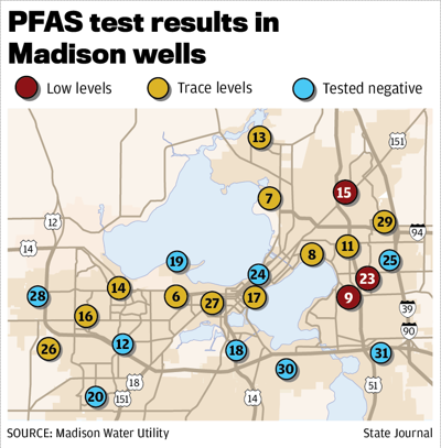 PFAS test results in Madison wells