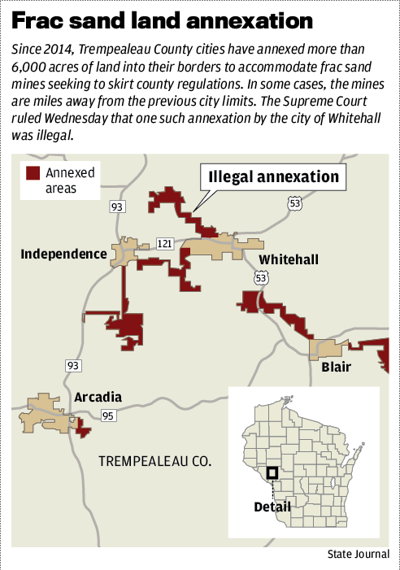 Frac sand land annexation