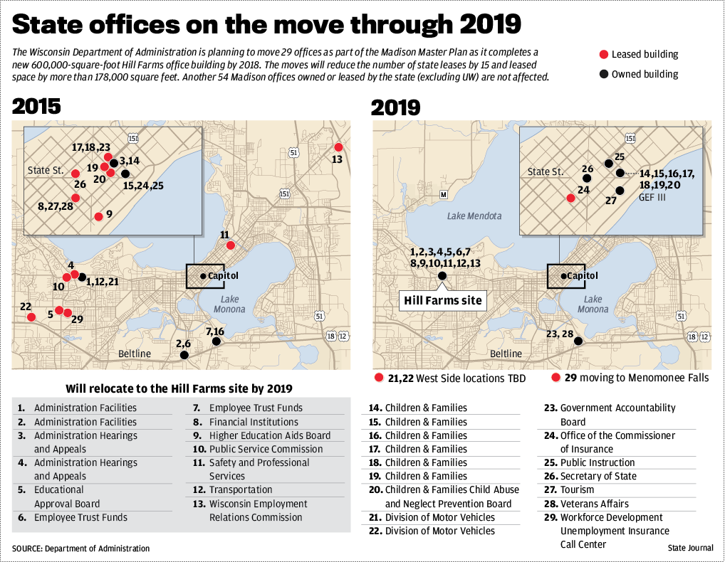 State offices on the move