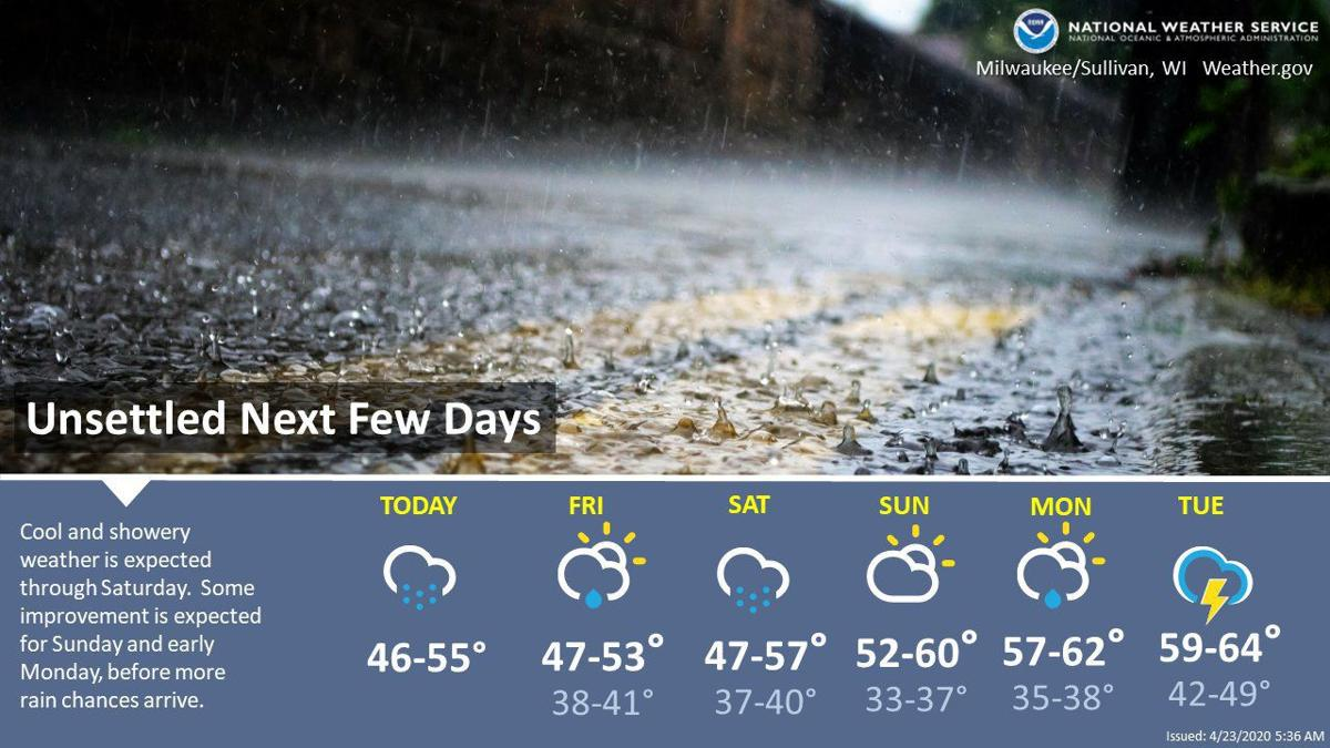 National Weather Service forecast graphic 4-23-20