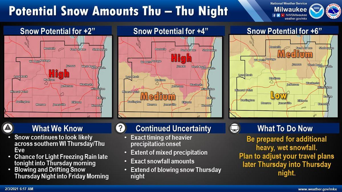 Snow probabilities by National Weather Service