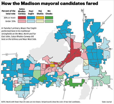 How the Madison mayoral candidates fared