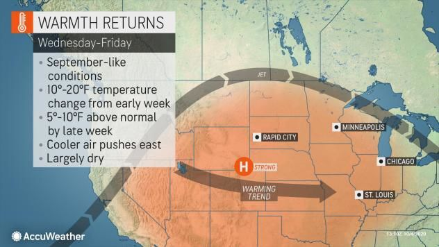 Warmth returns this week by AccuWeather