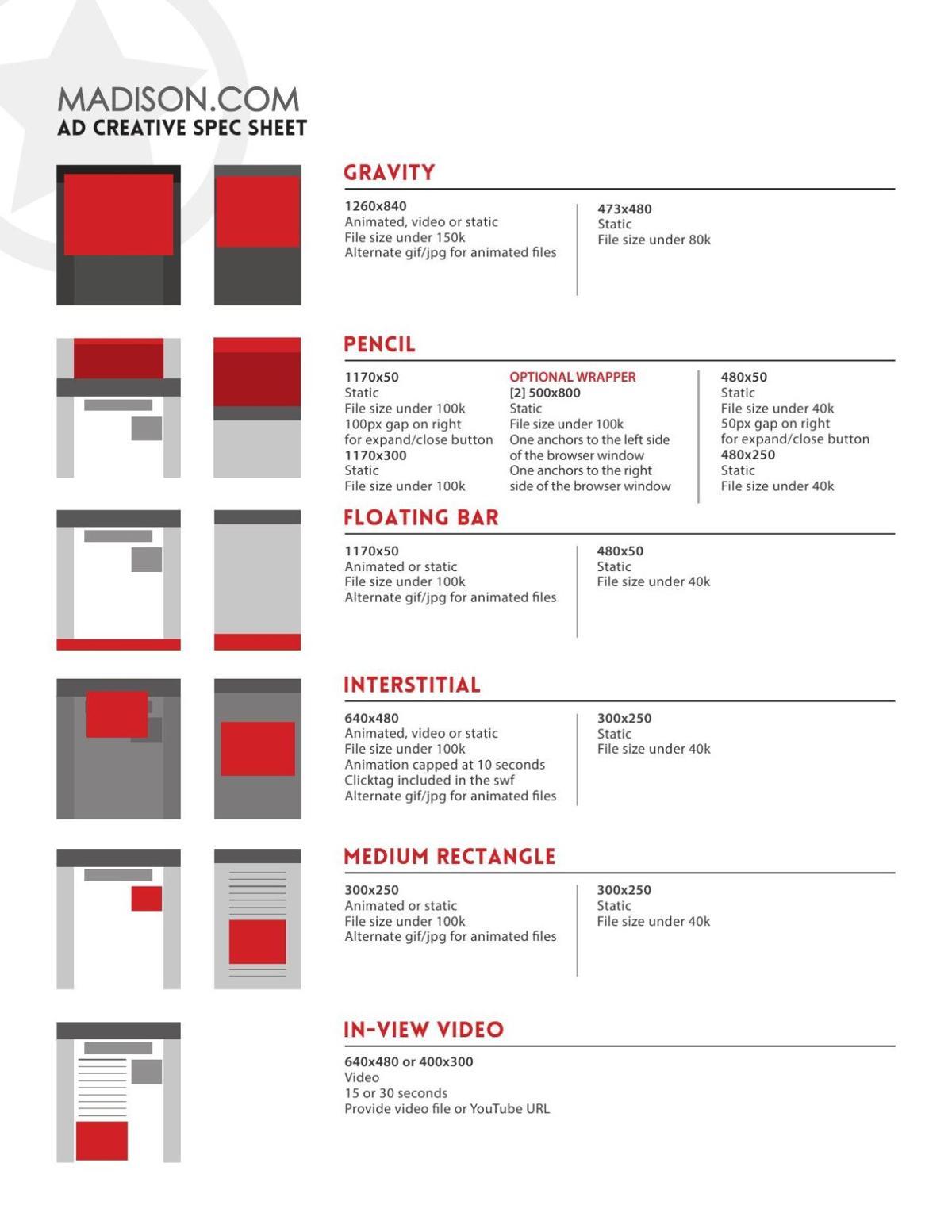 Madison.com Digital Advertising Spec Sheets