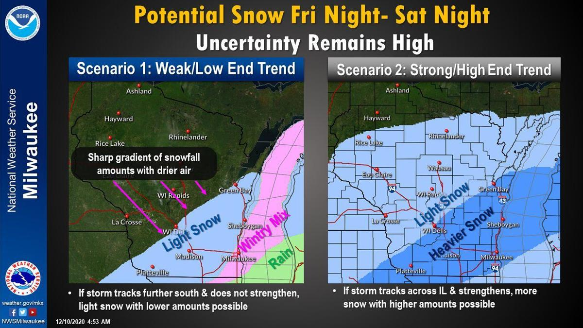 Storm scenarios by National Weather Service