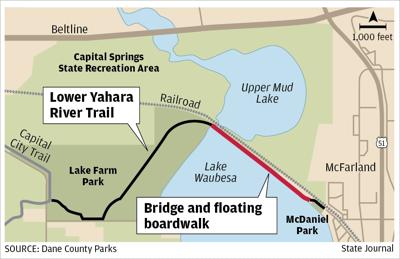 Lower Yahara River Trail