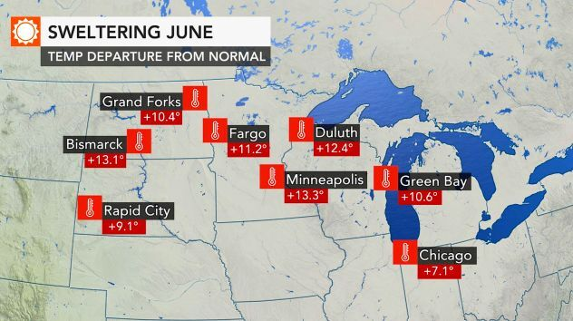 Sweltering June by AccuWeather