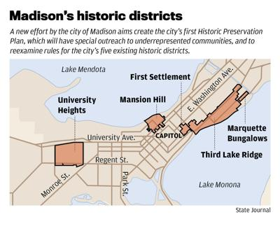 Madison's historic districts