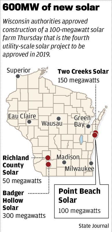 600MW of new solar