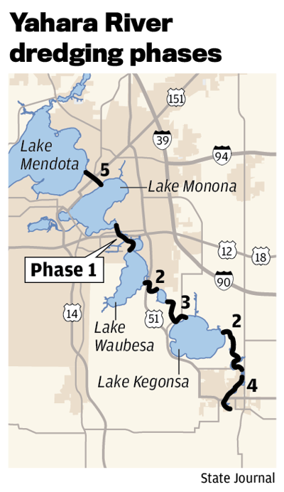 Yahara River dredging phases
