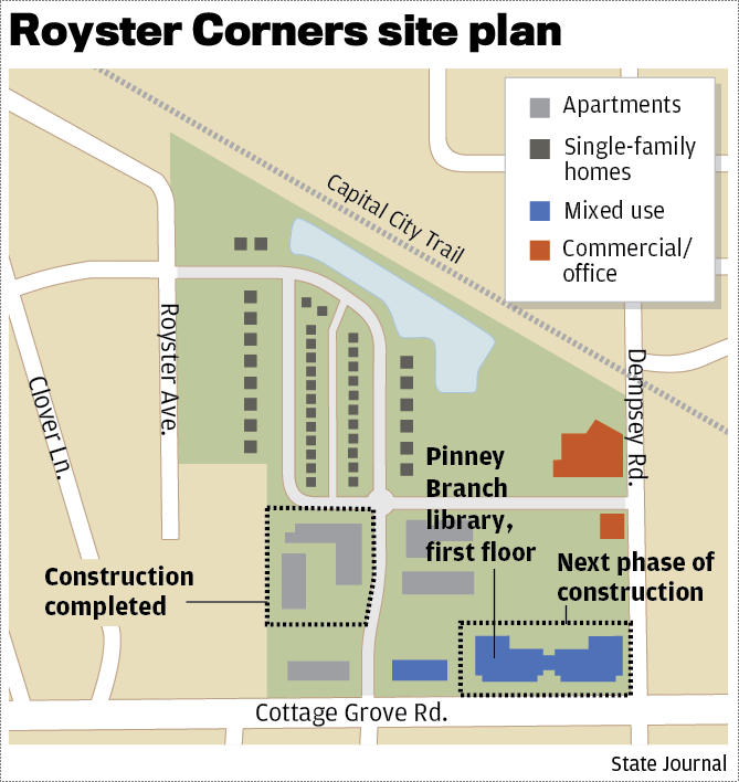 Royster Corners map