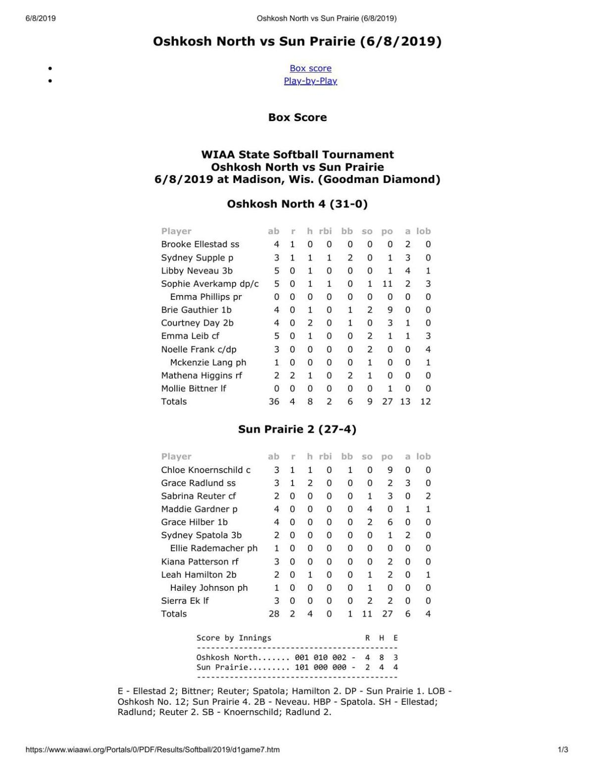Official statistics, play-by-play: Oshkosh North 4, Sun Prairie 2
