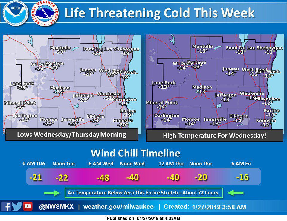National Weather Service cold forecast 1-27-19