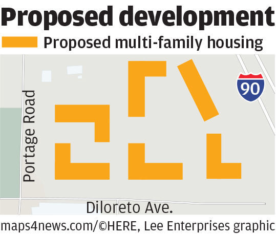 Proposed housing development