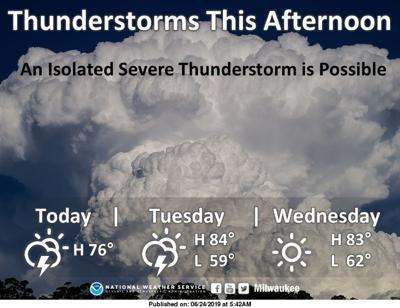 NWS 6-24-19