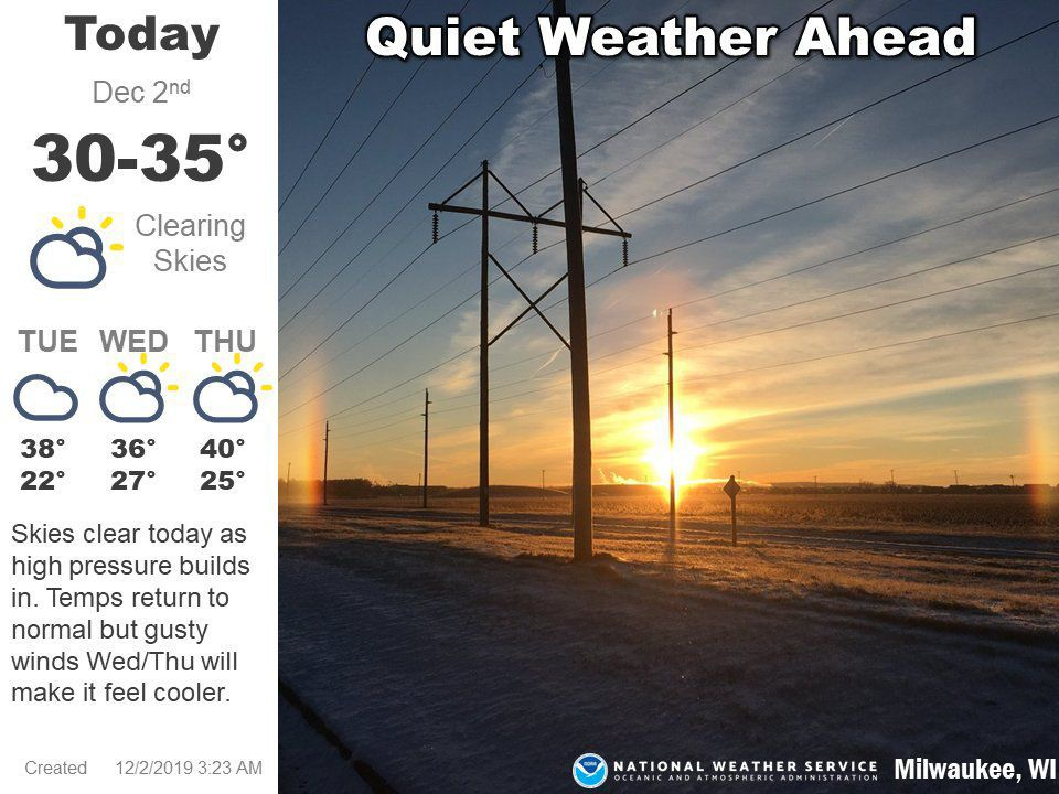 National Weather Service forecast graphic 12-2-19