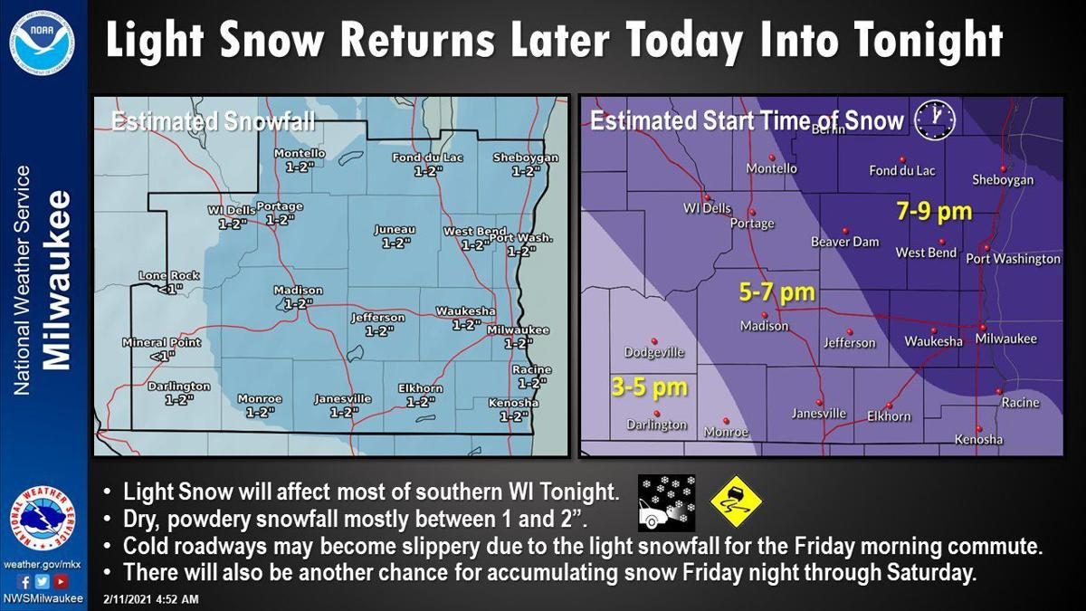 Snow forecast by National Weather Service