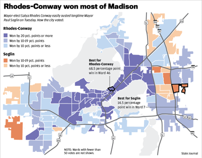 Rhodes-Conway won most of Madison