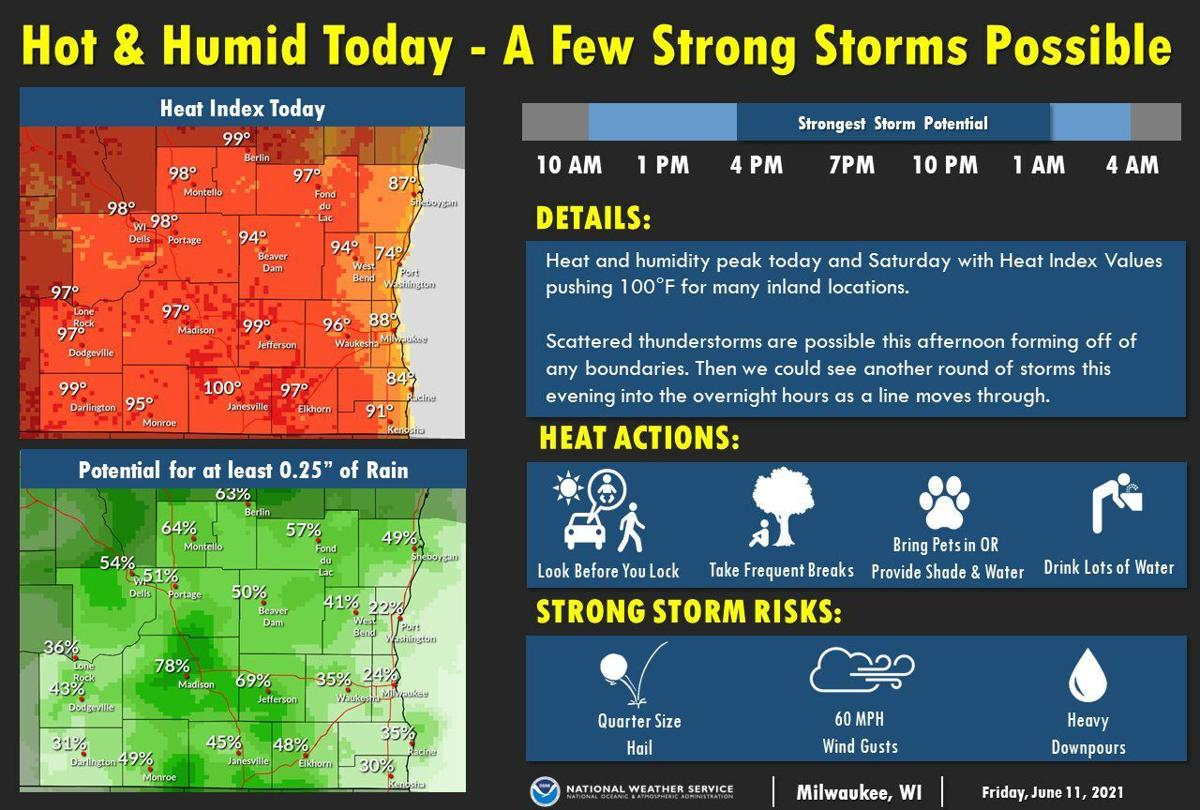 National Weather Service forecast graphic 6-11-21