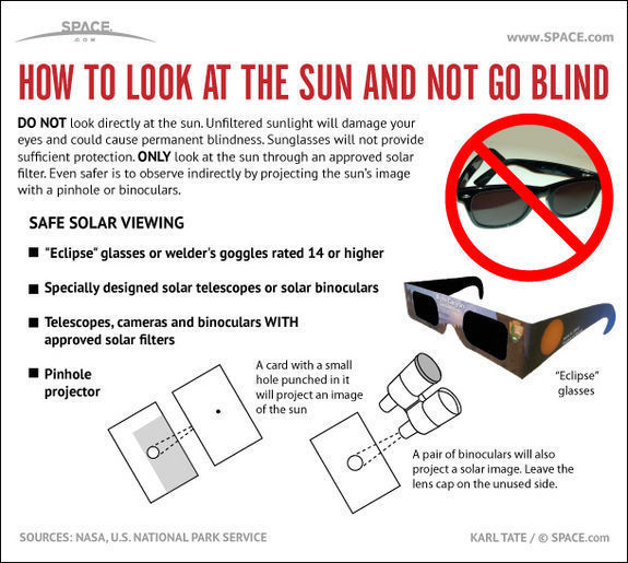 How to look at the sun and not go blind