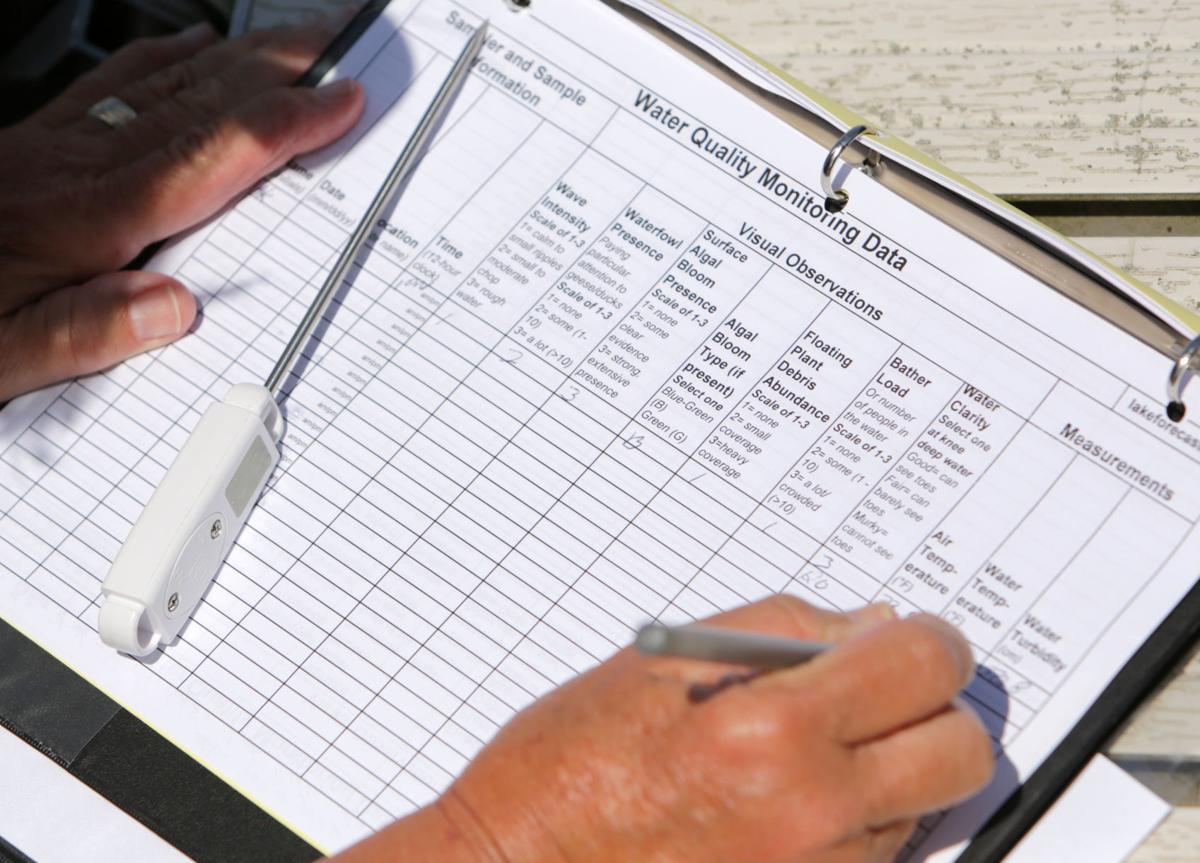 Lake quality monitor checklist