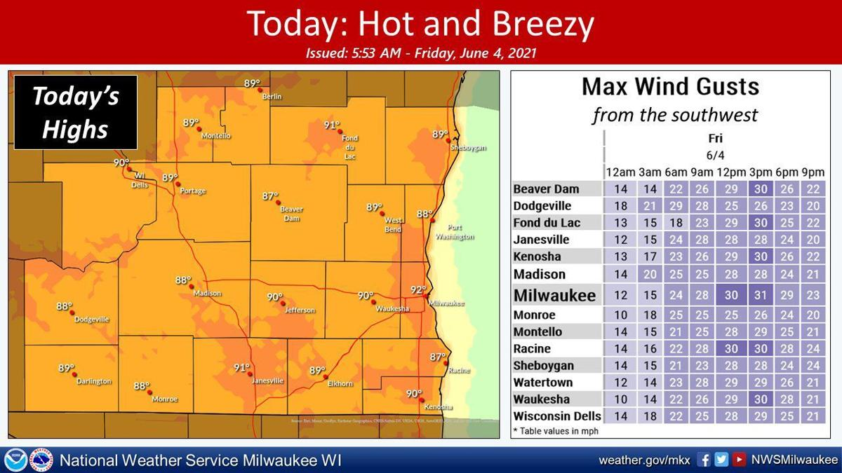 Hot and windy by National Weather Service