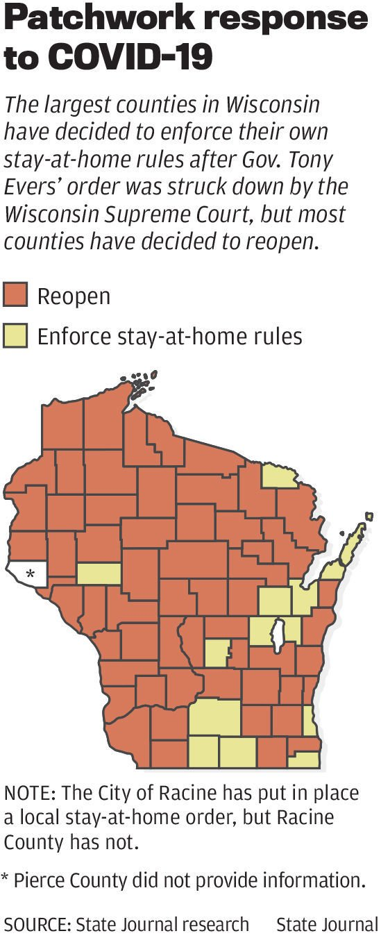 Update 13 Of 72 Wisconsin Counties And The City Of Racine Have Extended Stay At Home Orders Local Government Madison Com