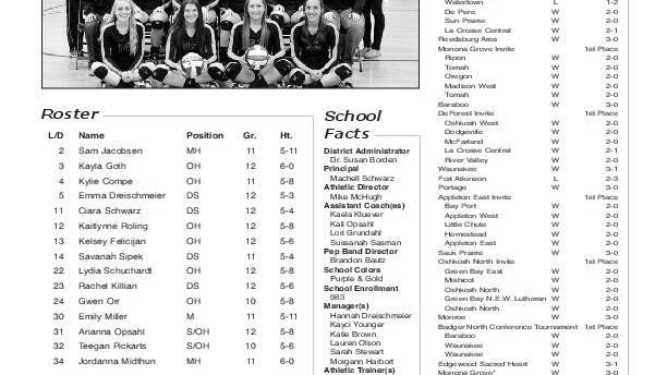 WIAA state girls volleyball: Rosters, statistics for 2014