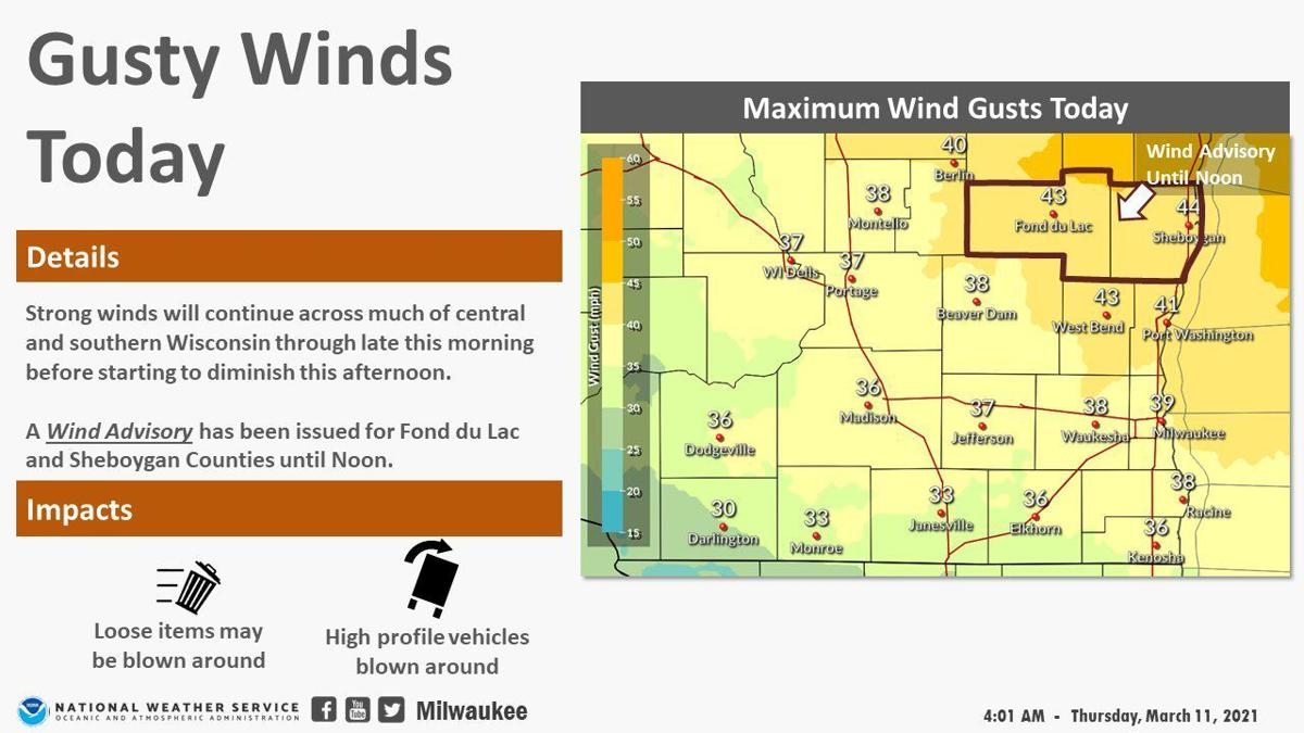 Windy Thursday by National Weather Service